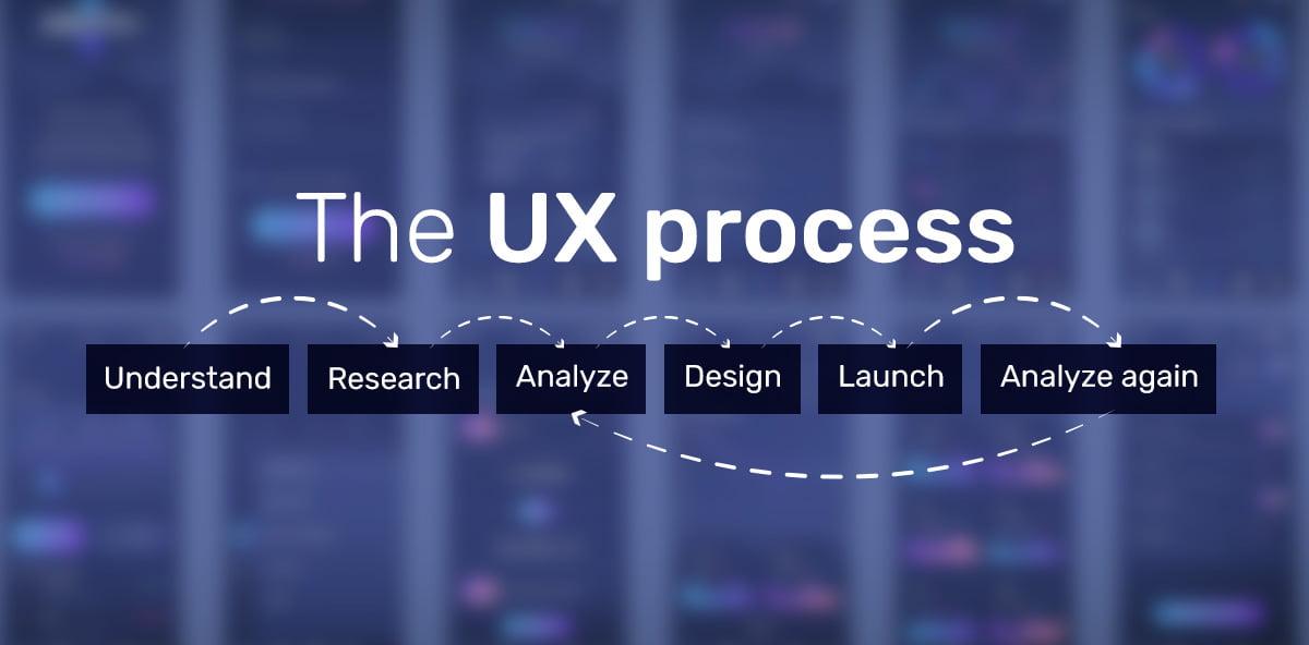 UX grafhics
